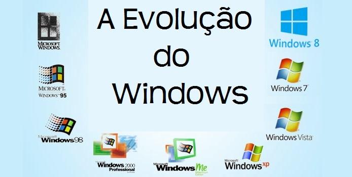 Resultado de imagem para evolução do windows